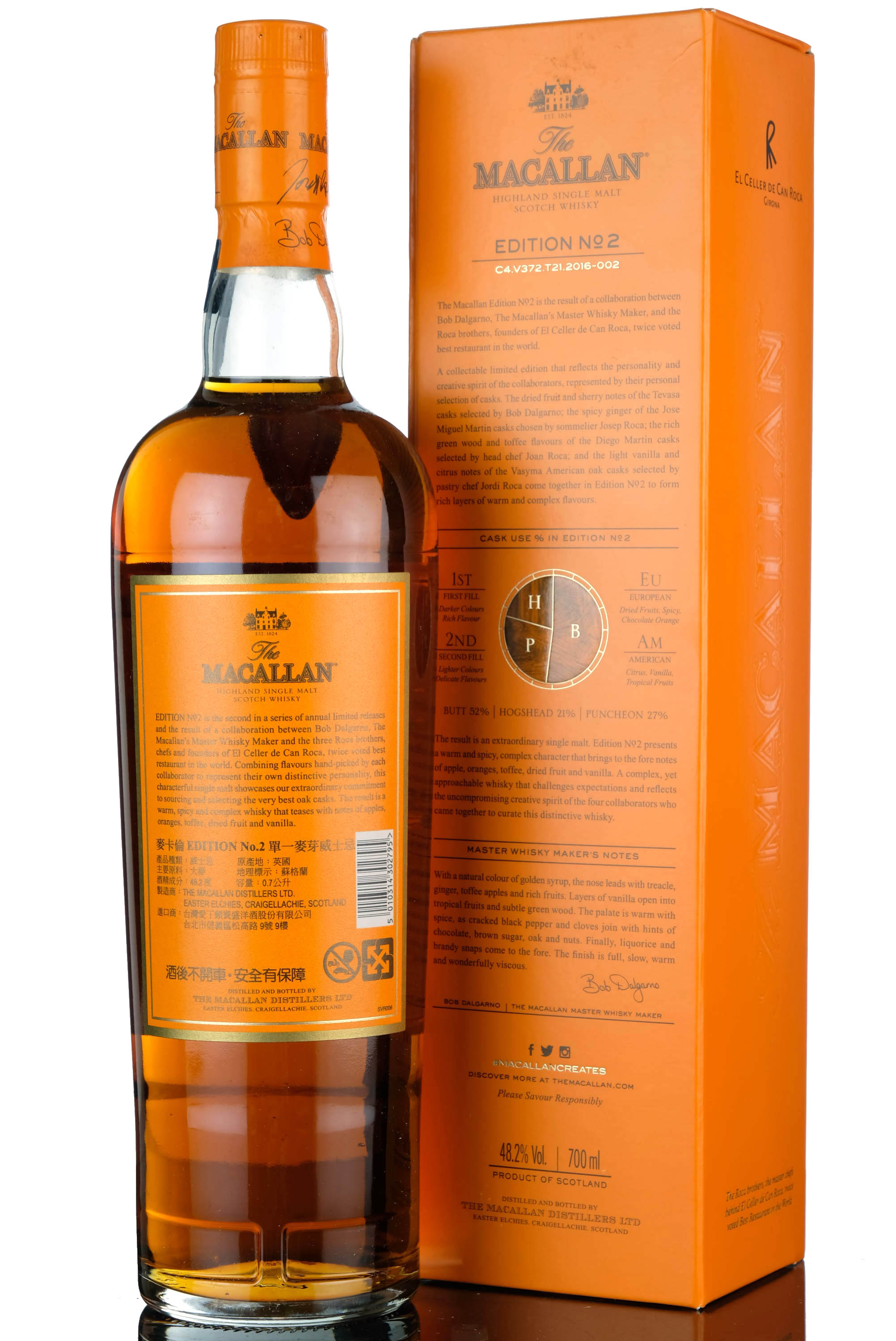 macallan edition no2